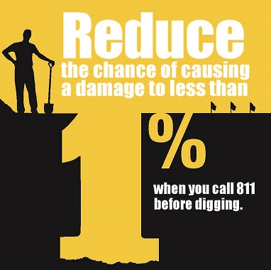 Boring Contractors Contact 811 | Reduce the Risk