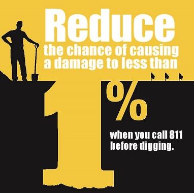 Boring Contractors Contact 811 | Reduce the Risk