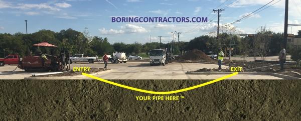 Construction Boring Contractors Denton, TX